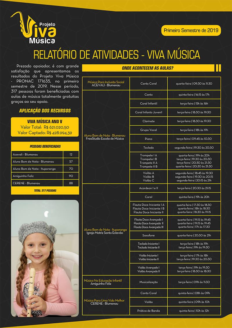 Relatorio-de-Atividades-Projeto-Viva-Musica-2